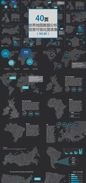 世界地图数据分析-可视化PPT图表  40页合集