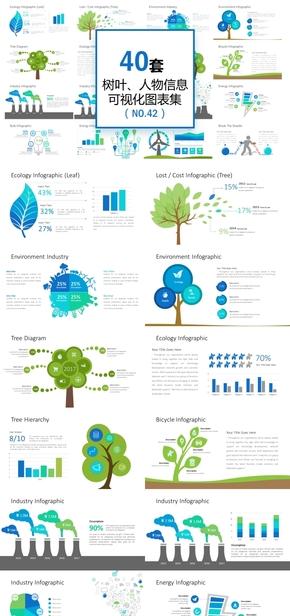 40套 树叶 人物 信息可视化图表合集