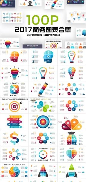 108商务数据图表合集PPT