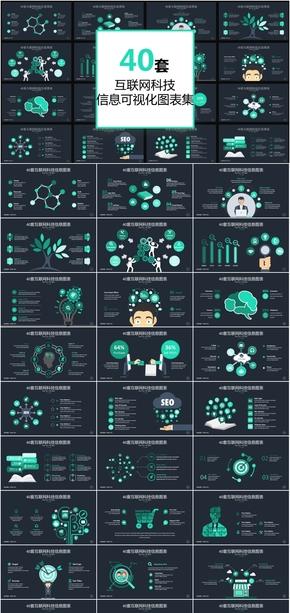 40页高科技PPT图表