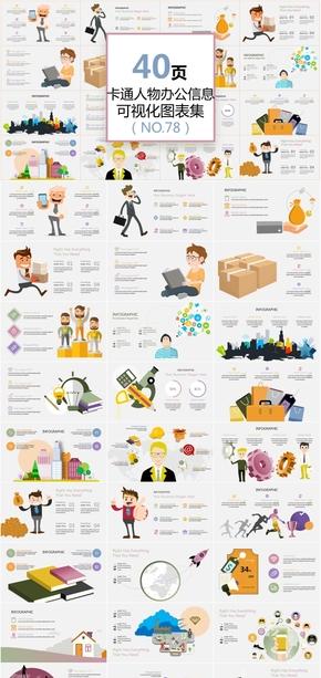 40页卡通人物工作PPT图表