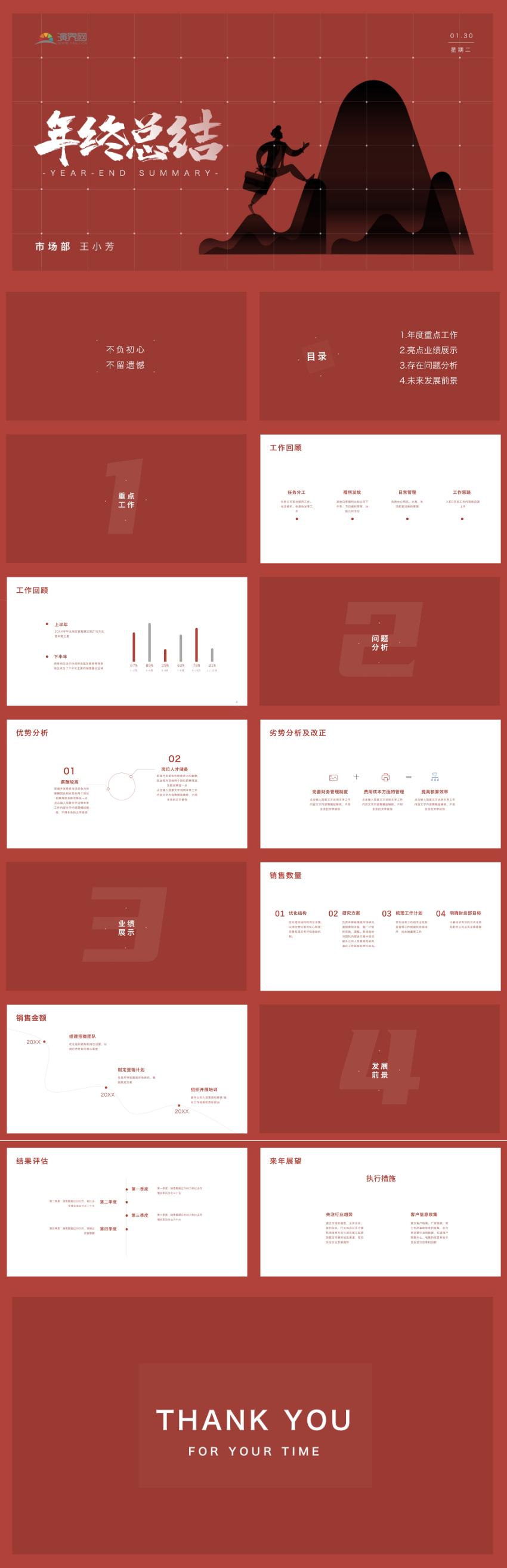红色扁平互联网行业年终总结PPT模版